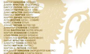 """Футболистите на """"Етър"""" Кольо Станев и Мартин Петков - в националния U21 тим"""